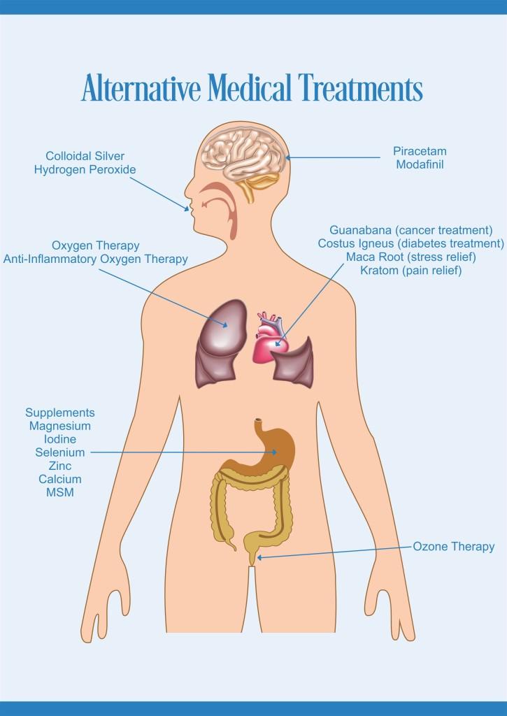 alternative-medical-treatments